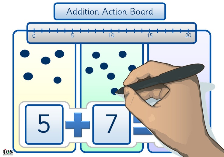 Fun addition activity that can be played in a number of different ways and with varying amounts of players. Focuses on addition skills up to 20 - pupils pick out number cards and draw or place items, that correspond with the number, on the board. Full instructions are included and each base board contains clear mathematical signs and a number line from 0-20. Coloured backgrounds make this activity visually appealing too.