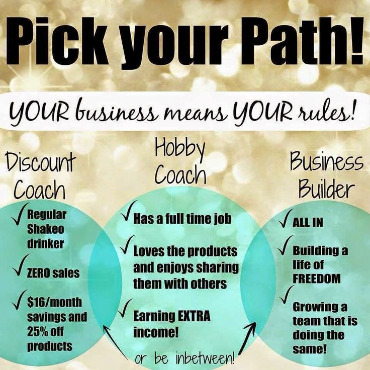Pay it Forward Initiative - 5 Day Sneak Peek Group into what a Beachbody Coach Does! www.lisamdecker.com