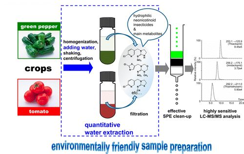 Water-Based Extraction and Liquid Chromatography–Tandem Mass Spectrometry Analysis of Neonicotinoid Insecticides and Their Metabolites in Green Pepper/Tomato Samples  Takashi Iwafune†, Tomomi Ogino† and Eiki Watanabe§ †Agricultural Chemicals Inspection Station, Food and Agricultural Materials Inspection Center, 2-772 Suzuki-cho, Kodaira, Tokyo 187-0011, Japan §Organochemicals Division, National Institute for Agro-Environmental Sciences, 3-1-3 Kan-nondai, Tsukuba, Ibaraki 305-8604, Japan J…