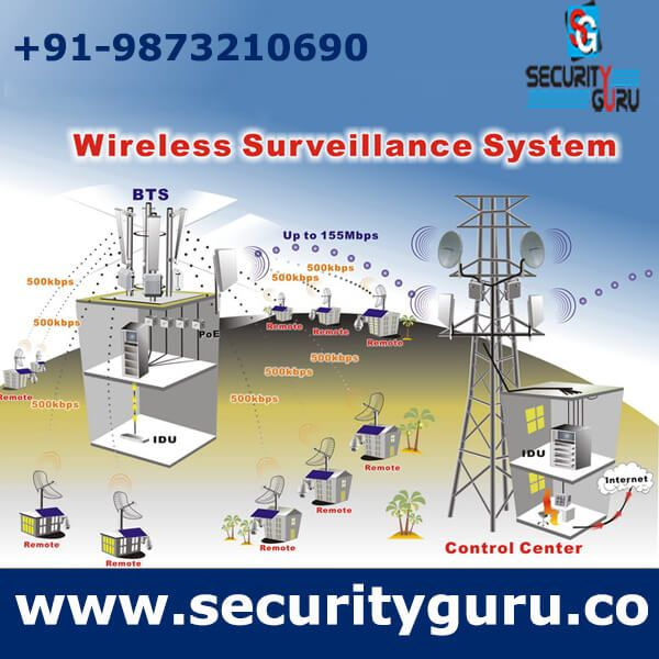 Best quality Wireless Outdoor Surveillance Cameras, Wireless CCTV Camera, Wireless Camera, Wireless Surveillance System, Wireless Video Surveillance Camera and Hidden Security Camera Systems?