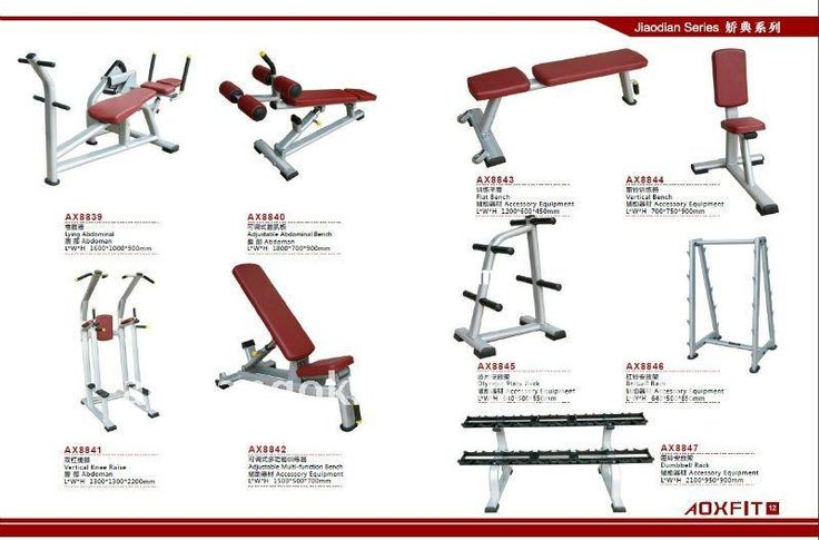 Gym Equipment with Names .