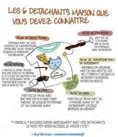 info-taches(2)
