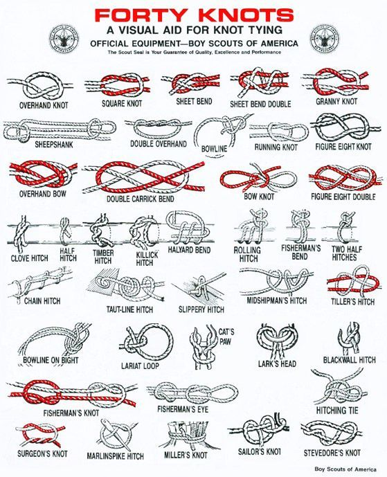Here are some Printable Handy Knot Guides, so you that you'll always be able to tie the right knot for any situation!