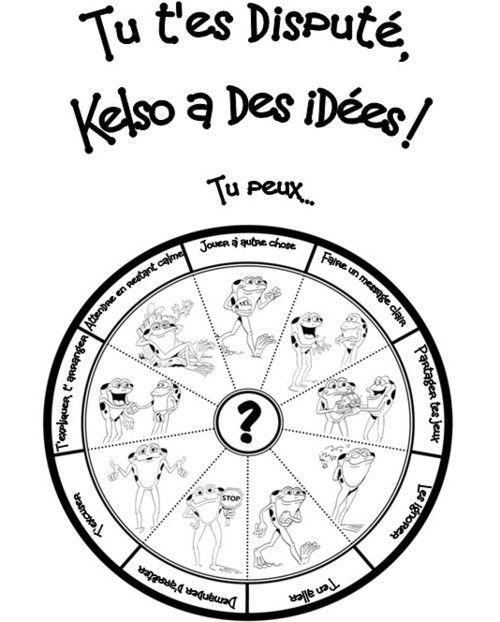 La roue des choix de Kelso, en français.