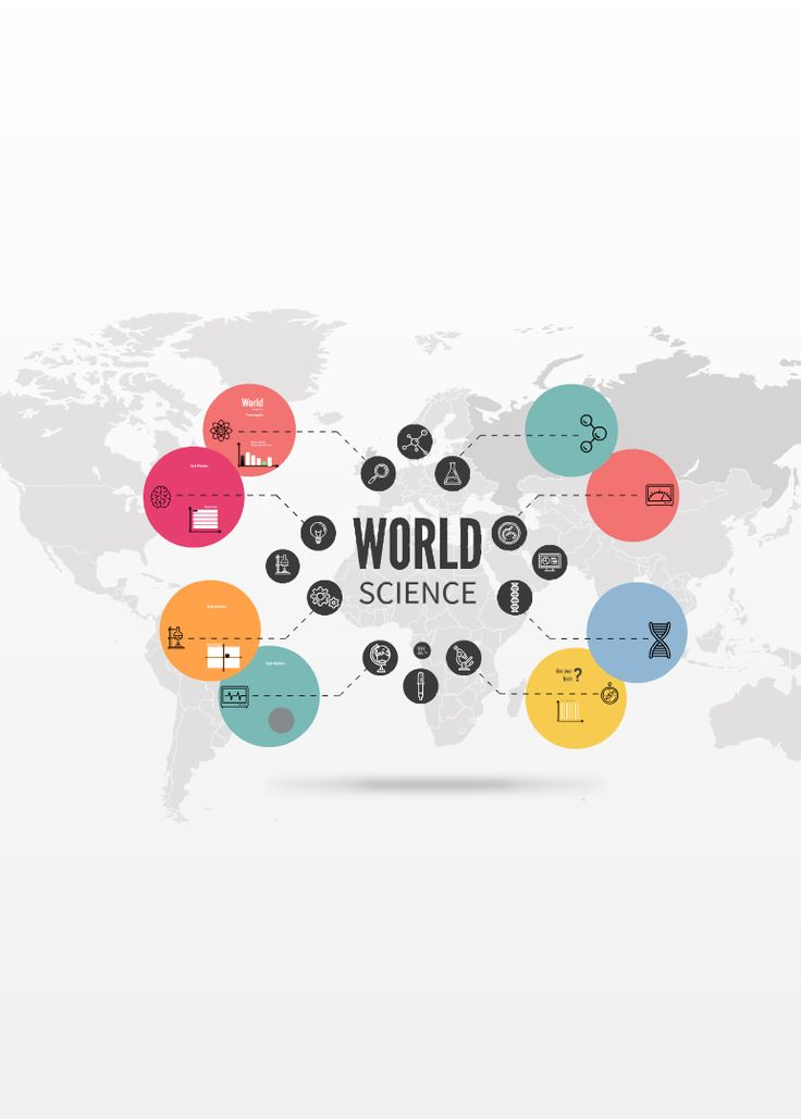 World science Prezi template with science symbols http://preziland.com/