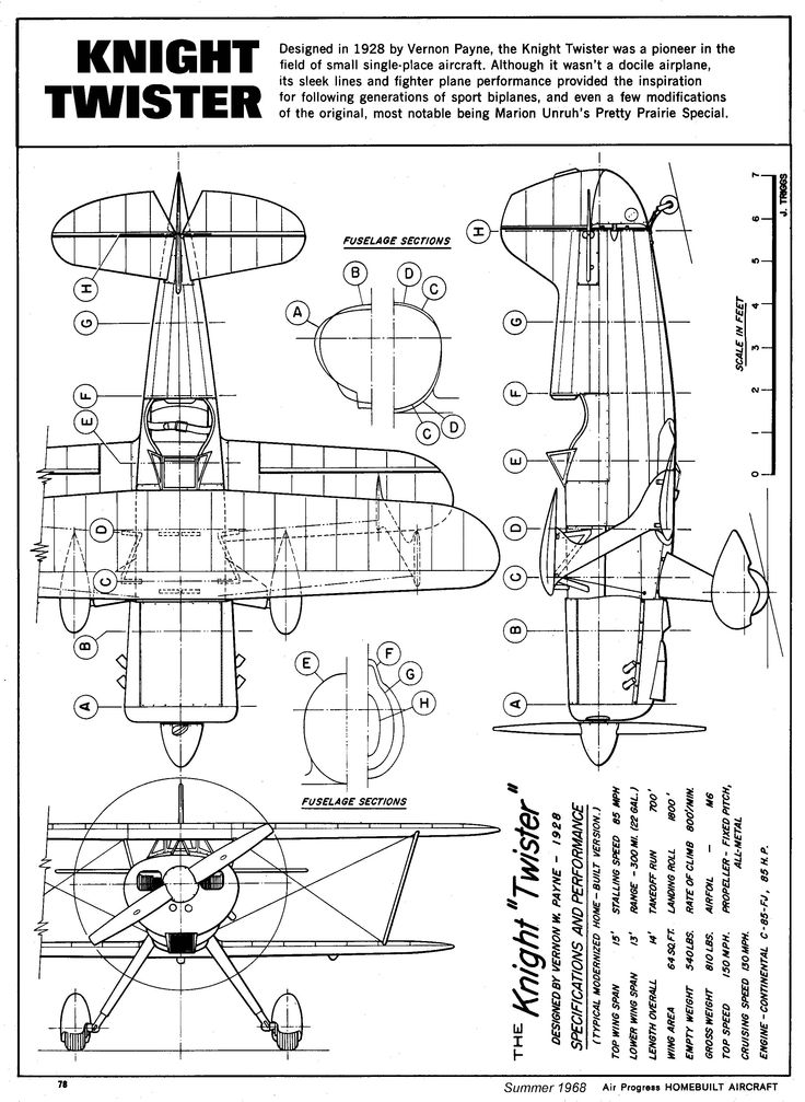 experimental aircraft kits - Google Search