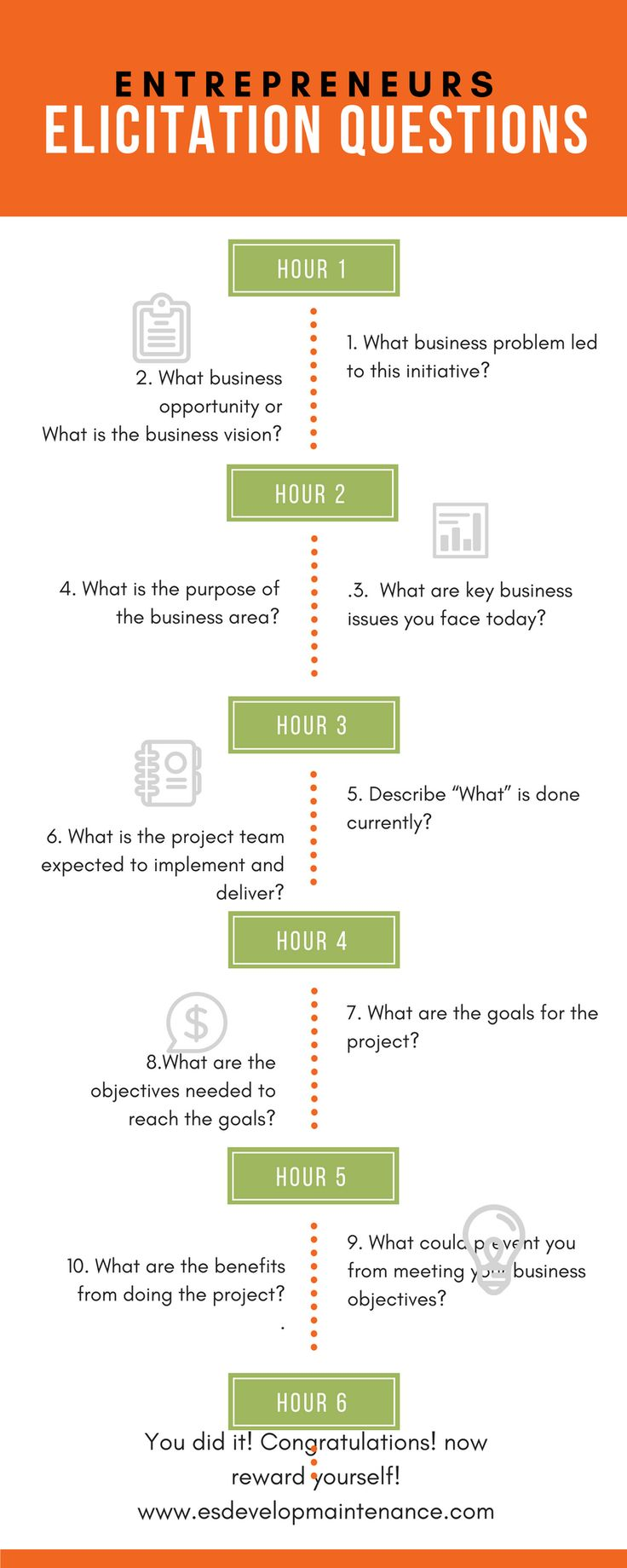 #Elicitation questions for #entrepreneurial skills and ideas - Learn how I made it to 100K in one months with e-commerce!