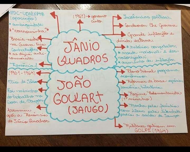 Jânio e João Goulart - História