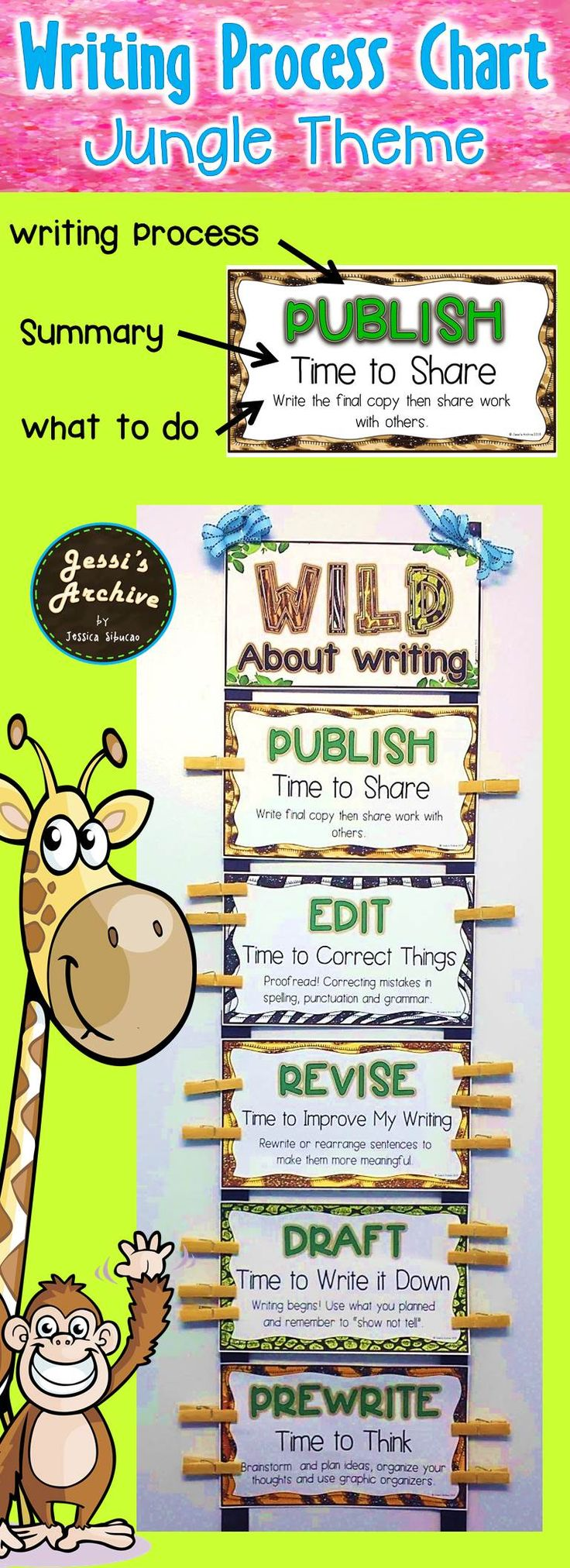 """Writing Process: 11 pages - this writing process chart will help you keep track your students' progress during Writing/Writer's Workshop. Students can be responsible of moving their clip with their class number/name to show to what process they are at. The jungle theme can show how """"WILD"""" your class is about writing.   Simply print, laminate and assemble."""