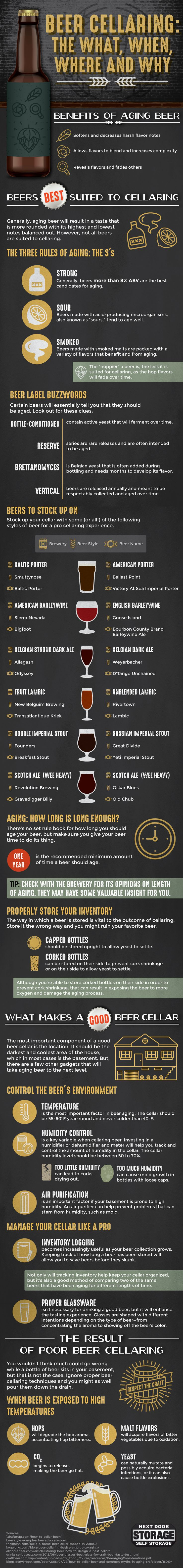 Beer Cellaring 101: The Benefits of Aging Beer One of the benefits of clearing out your basement and putting things into a storage space is that you can dedicate this new found space to productive activities or hobbies. For example: beer cellaring. Cellar Conditions If you're aging your beer in an at-home cellar, it should …