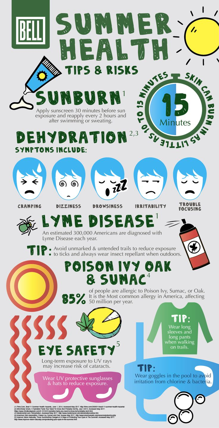 Summer health tips infographic