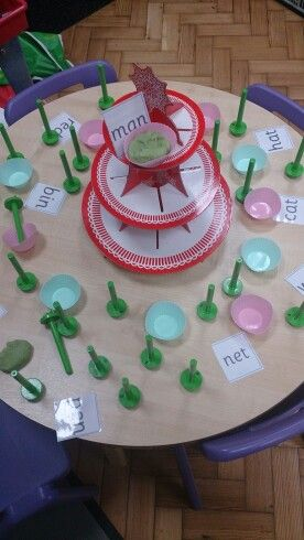 Children make play dough cupcakes and then use letter stamps to form phase 2 cvc words. Once they have made it they place the word cake on the stand.