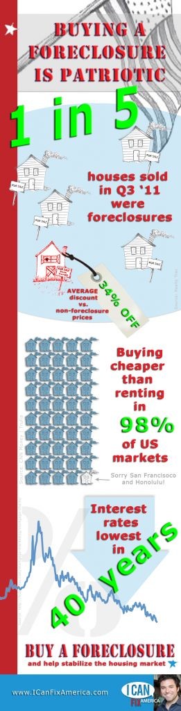 INFOGRAPHIC - Buying a Foreclosure is Patriotic