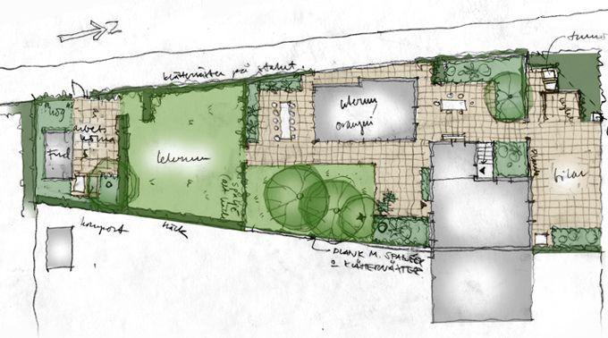 Radhusträdgård | Levande Arkitektur i Skåne AB