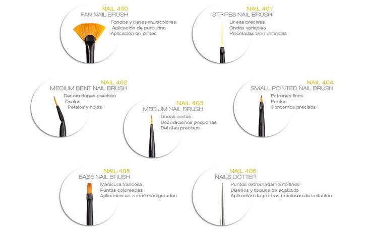 Cómo usar correctamente los pinceles para Nail Art - http://www.xn--todouas-8za.com/como-usar-correctamente-los-pinceles-para-nail-art.html