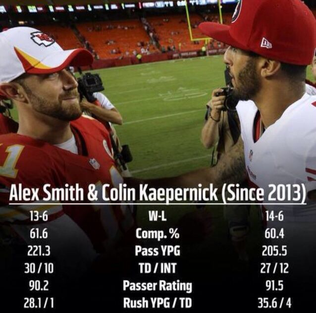 Colin Kaepernick and Alex Smith stats comparison...go Kap! ❤️