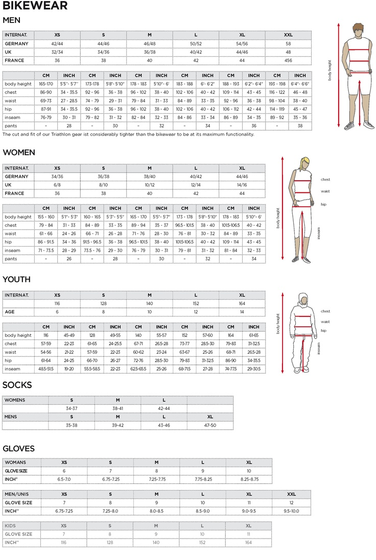 71 best size chart images on pinterest size chart sewing size chart geenschuldenfo Image collections