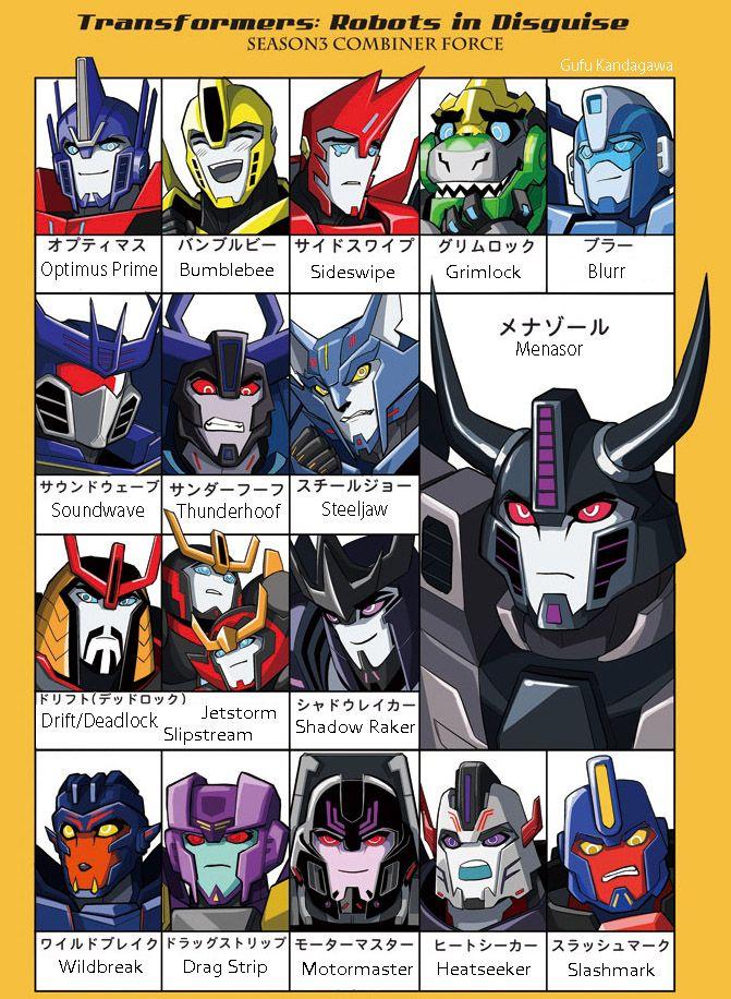 Rid Season 3 Combiner Force By Kandagawagufu Transformers Decepticons Transformers Transformers Artwork