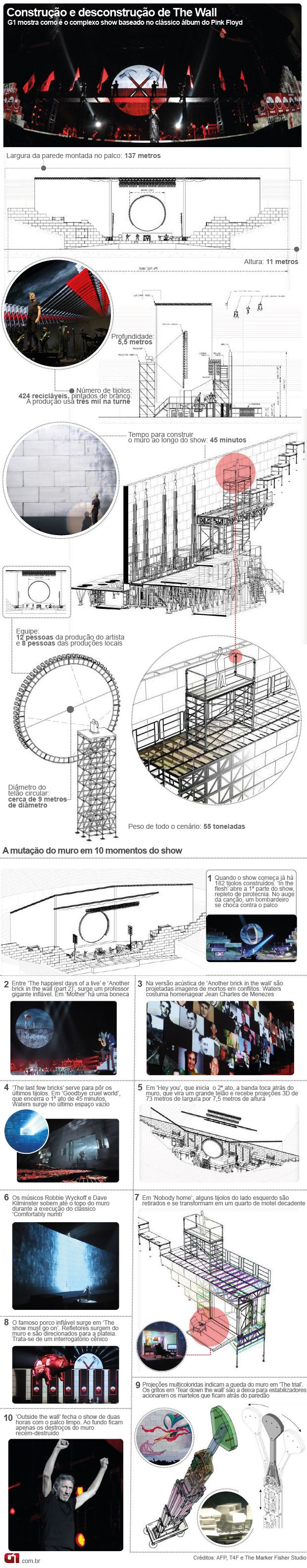 Roger Waters - The Wall.  Infographic by G1.     OMG, I would like to send this to everyone who was at the show. Infographic on building the wall.