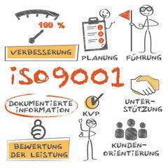 Vektor: ISO 9001 Qualitätsmanagement und Zertifizierung Konzept