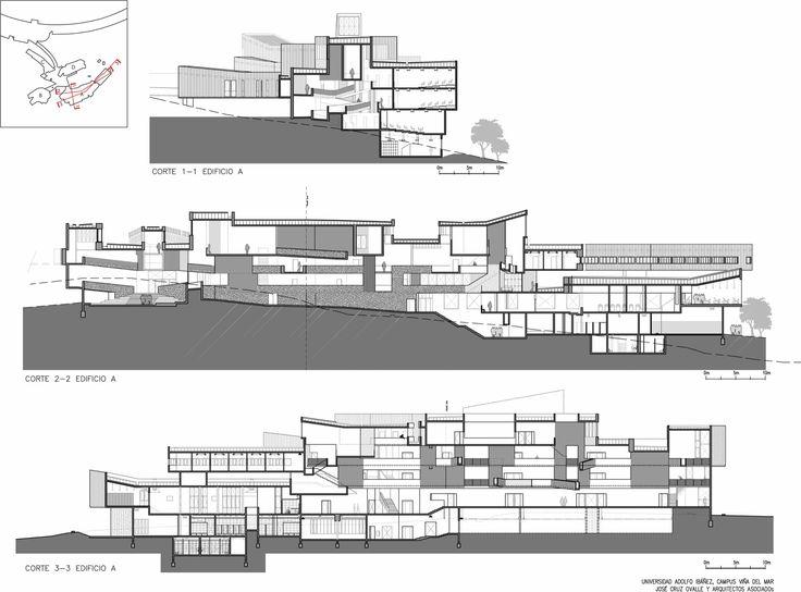 Arquitectura del Campus Universidad Adolfo Ibañez,cortes