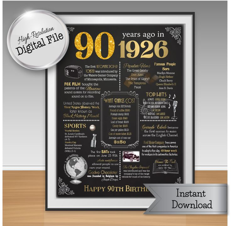 90th Birthday Print Instant Download 1926 Events & by JJsDesignz