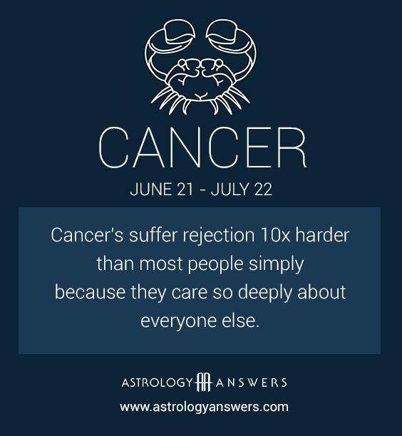 Cancer Zodiac Sign...