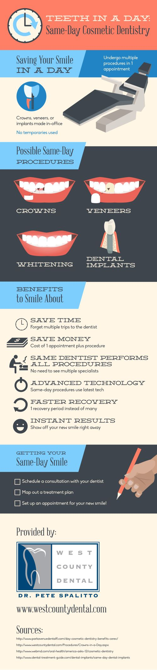Forget multiple trips to the dentist! Advanced technology used in cosmetic dentistry allows many procedures to be done in just 1 visit. Click over to this infographic from a same day dental implant provider in St. Louis to read about same day cosmetic procedures.