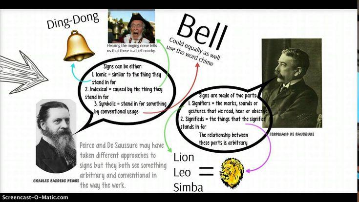 Linguistics and Discourse Analysis
