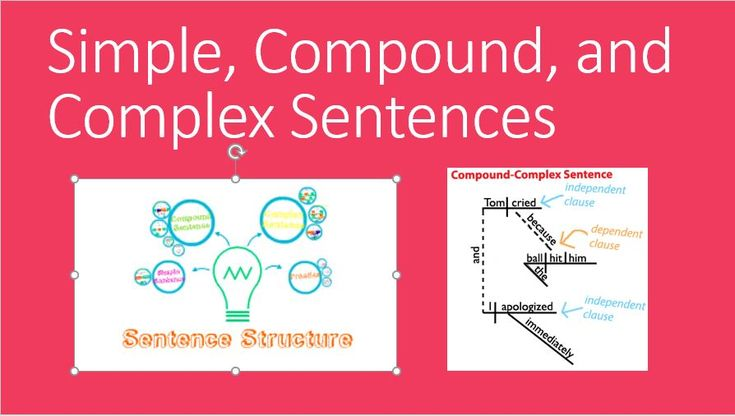PowerPoint breaking down simple, compound, complex, and compound-complex sentence types and how to correctly punctuate them.