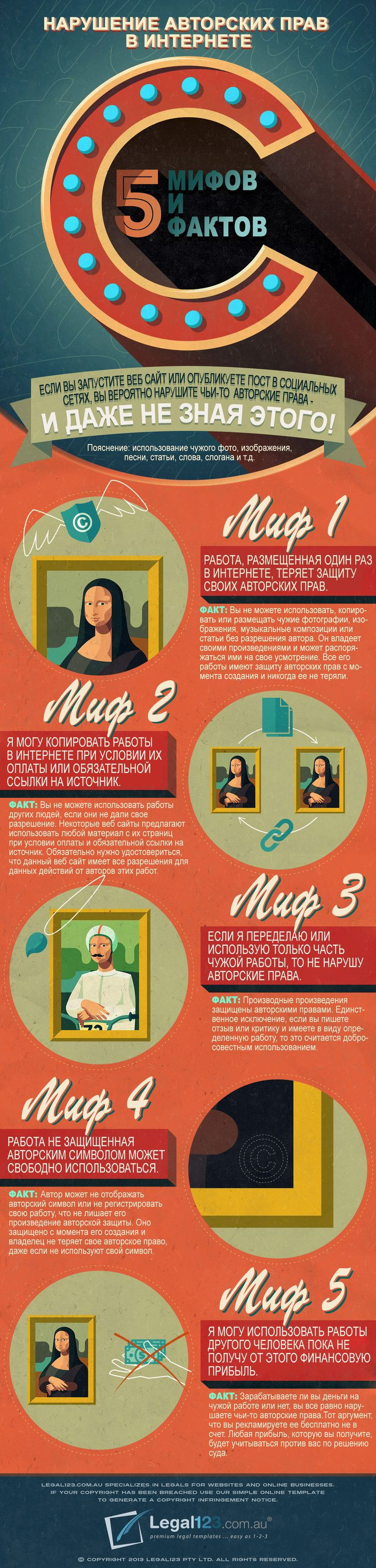 Нарушение авторских прав в интернете #Инфографика