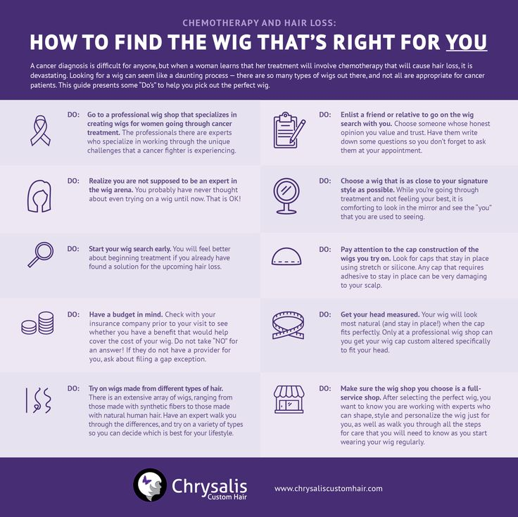 How to find the wig that is right for YOU! Here are some great tips from Chicago's Chrysalis Custom Hair boutique to help guide you as you begin your cancer wig search.  Chrysalis Custom Hair is the premier wig boutique for woman experiencing hair loss due to cancer treatment.