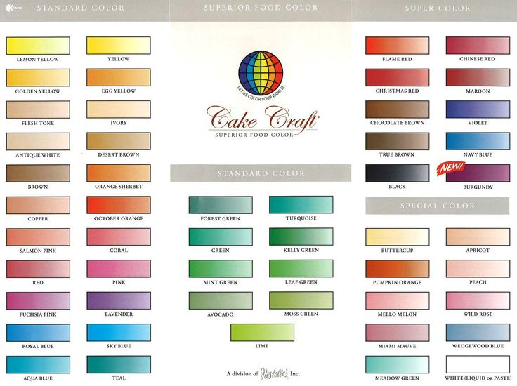 The 25+ best Food coloring chart ideas on Pinterest | Egg dye with ...