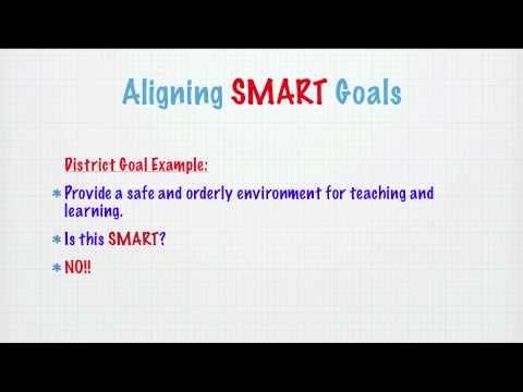 SMART Goals in Education