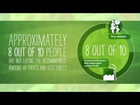 Why Nutrilite? | Amway Products Price List
