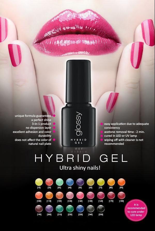 Hyprid Gel Glossy- geelilakka jossa et tarvitse pohjalakkaa! Tulossa paljon lisää värejä!