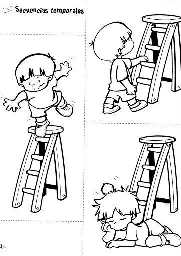 Cadere dalla scala