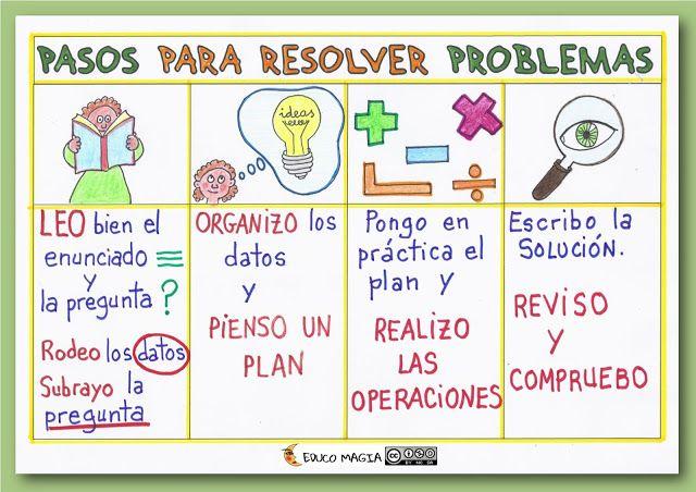 Experiencias De Un Maestro Sesion 7 Juegos Online Problemas Matematicos Problemas Matematicos Matematicas Educacion Matematicas