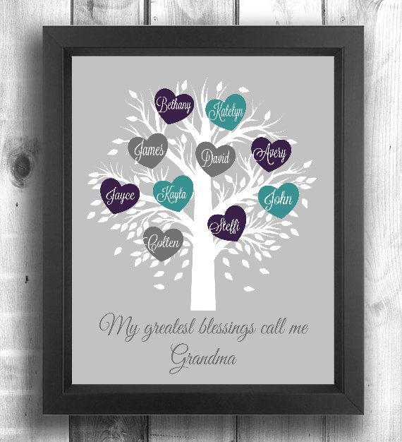 Personalized Mom Gift Birthday Gift for Grandma by LilPeasPrints