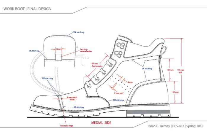 Brian Tierney x Christopher Underwood Boots (UpDate)   ConceptKicks