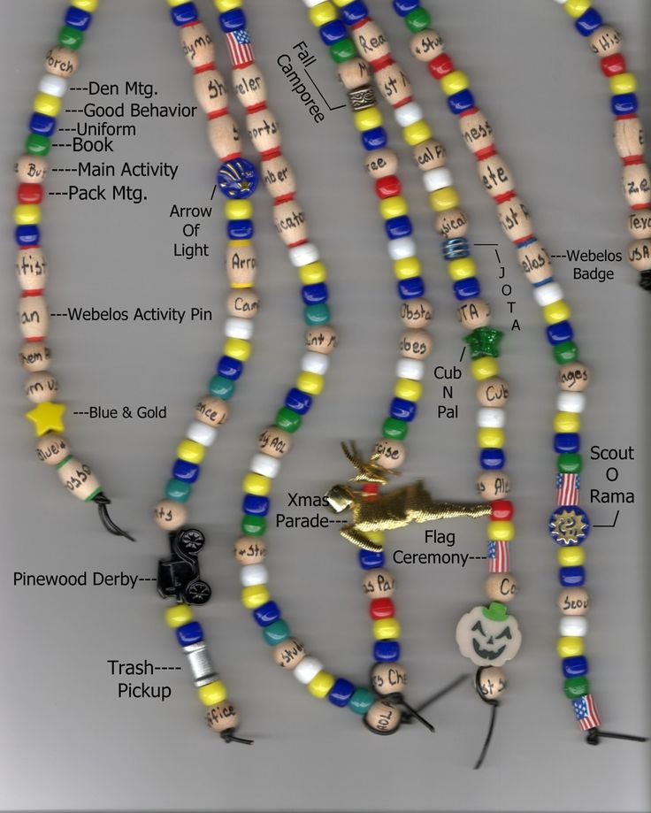 Den doodle beads for a Webelos Den doodle
