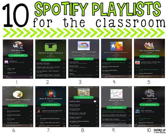 10 Spotify Playlists that Every Classroom Needs
