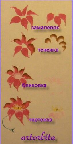 By Artobita