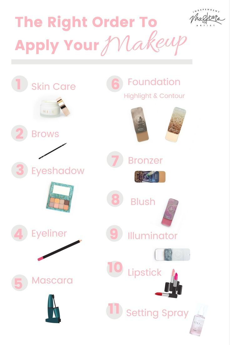 Makeup Order Order Of Makeup Application: 1127 Best Beauty Tips & Hacks Group Board Images On