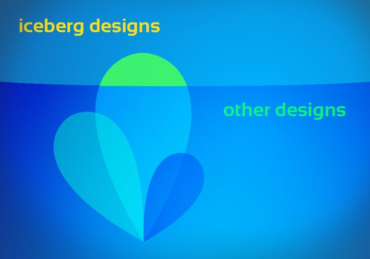 Iceberg design theory: 10% of your designs are what brings in 90% of your customers.