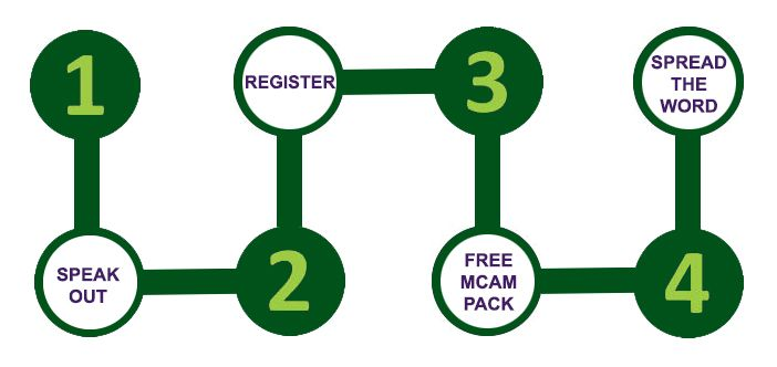 Are you keen to take part in Mouth Cancer Action Month or would just like to learn more about the campaign? Simply register your details and find out more! Please click the link below and fill out the registration form.  http://www.mouthcancer.org/page/register-your-interest #MCAM #Register #FreePack