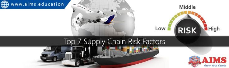 Top 7 Supply Chain Risk Factors - and How to Minimize Them?  SCM professionals have to first identify these top 7 supply chain risk management factors and deal with them to the best of your capabilities. http://www.aims.education/supply-chain-blog/top-7-supply-chain-risk-management-factors/