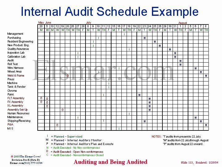 Fresh Internal Audit Schedule Template In 2020 Internal Audit