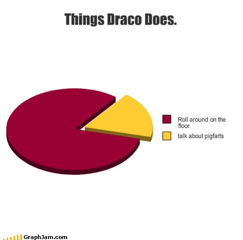 #AVPM version of Draco is my favorite. A Very Potter Musical: http://www.youtube.com/watch?v=wmwM_AKeMCk