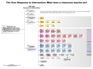 1000 images about marzano on pinterest high school classroom student data and question stems. Black Bedroom Furniture Sets. Home Design Ideas